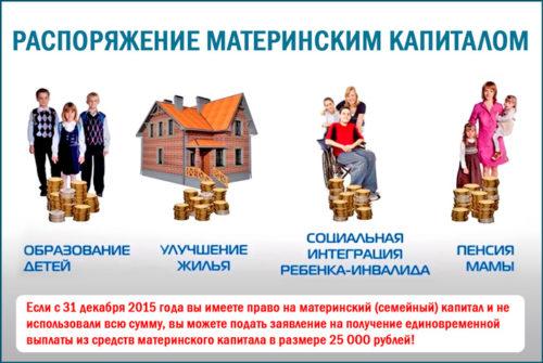 Пенсионный фонд материнский капитал использование