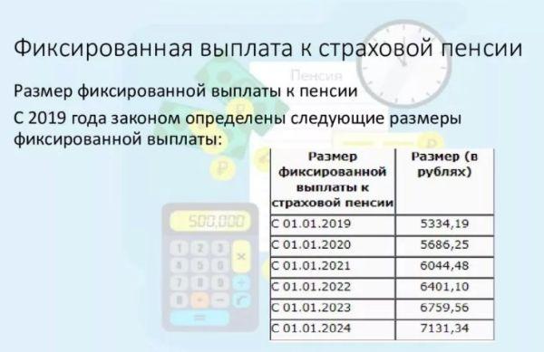 Размер фиксированных выплат